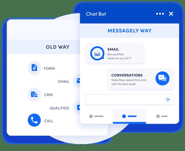 Messagely customer messaging platform