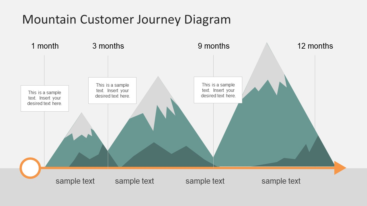 Mountain Customer Journey PowerPoint Diagram by Slide Model