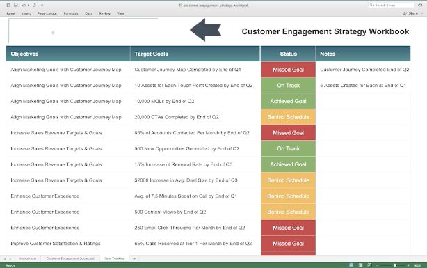 Customer Engagement Strategy Workbook by Demand Metric