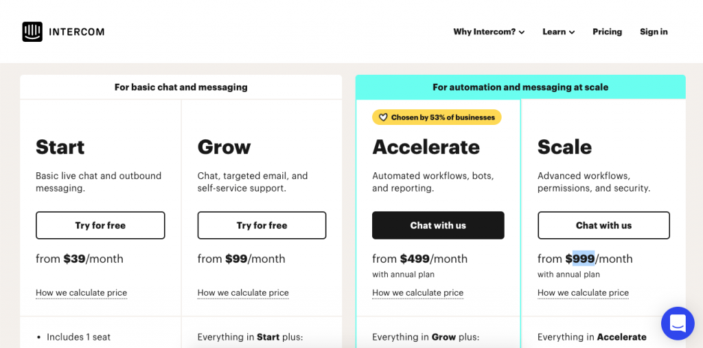 Intercom's pricing is far simpler and cheaper than Zendesk