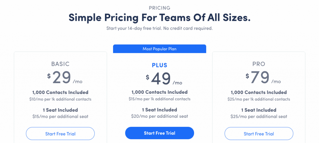 Messagely is far more competitive in pricing than Zendesk or Intercom.